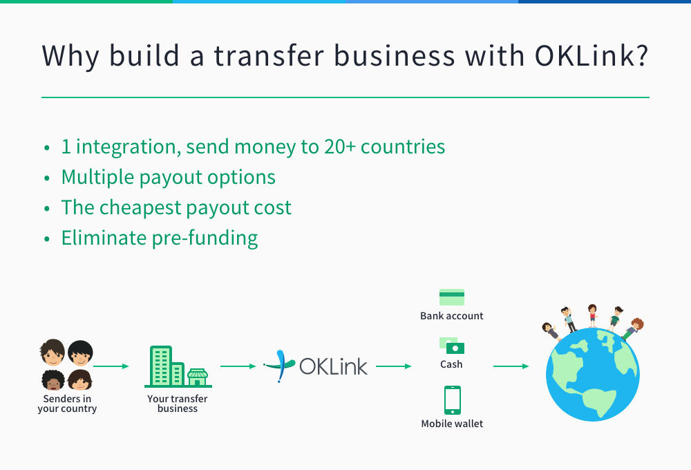 why-partner-with-oklink